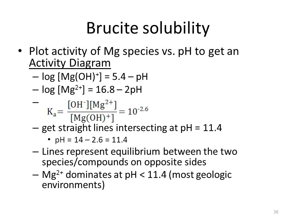 Brucite solubility Plot activity of Mg species vs. pH to get an Activity Diagram. log [Mg(OH)+] = 5.4 – pH.